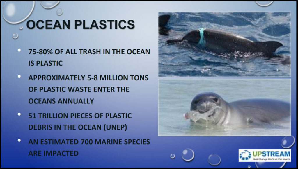 70-80% of the trash in the oceans is plastic and most of it comes from landbased sources