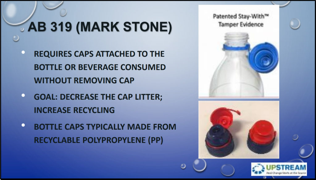 Proposed Assembly Bill (Stone) Leash the Lid requires the cap to be attached to the beverage or bottle